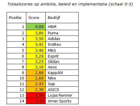 ambitie_beleid_implementatie_leefbaar_loon.jpg